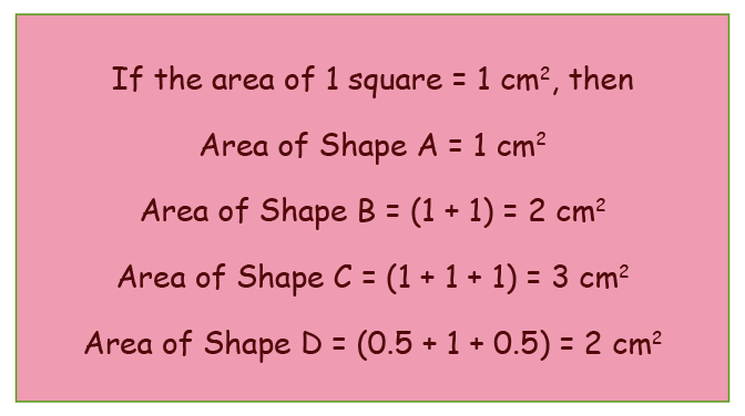 steps to calculate area of a given figure