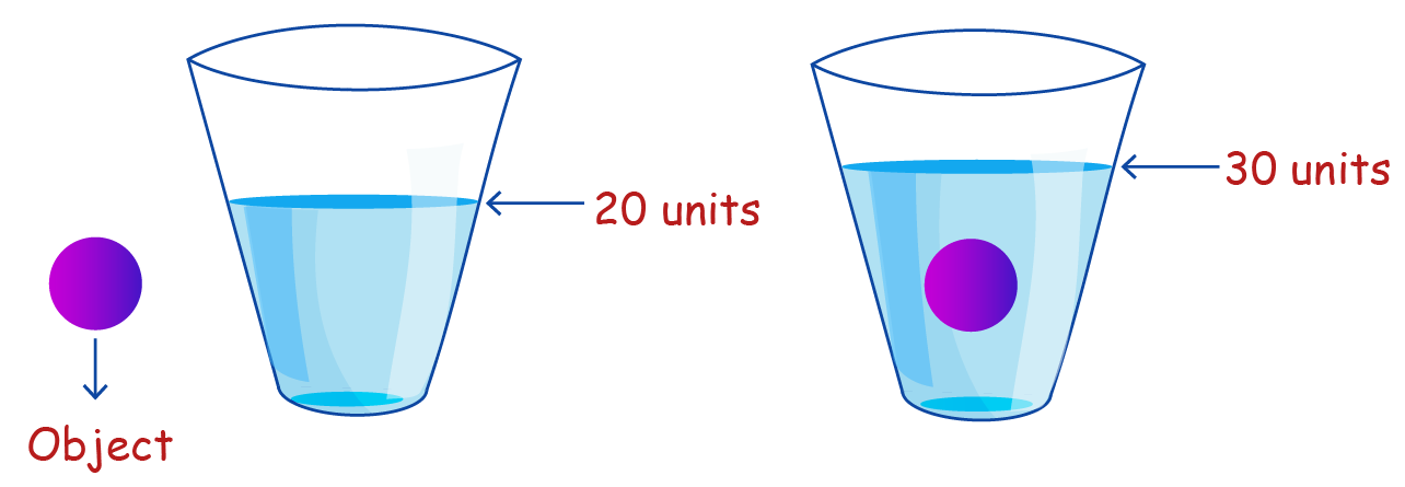 image representation of volume of an object