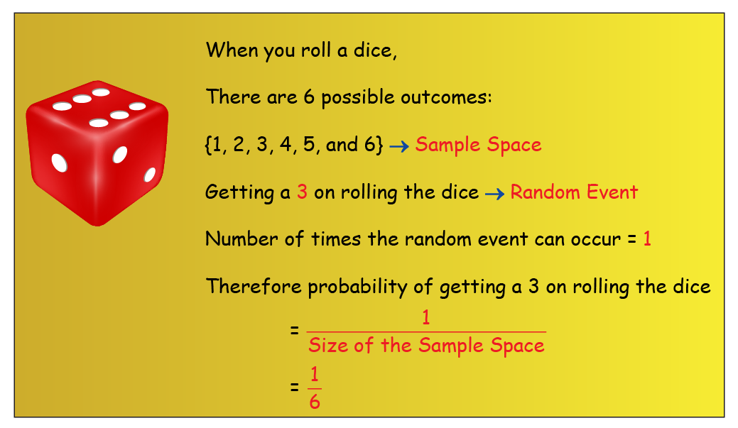 possible outcome achieved by rolling a dice