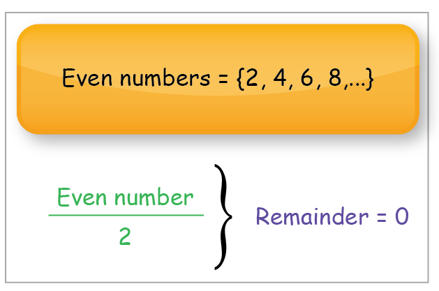 example of even numbers
