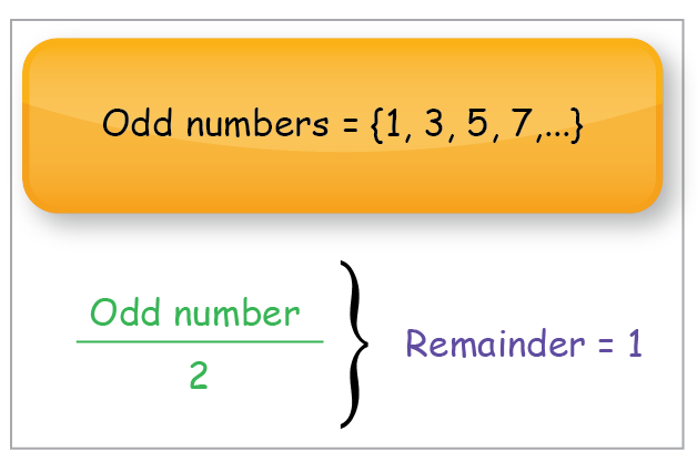 example of odd numbers