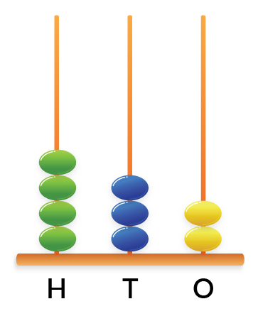 3 digit number abacus showing 432