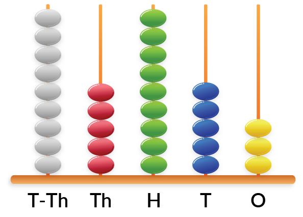 5 digit place value abacus