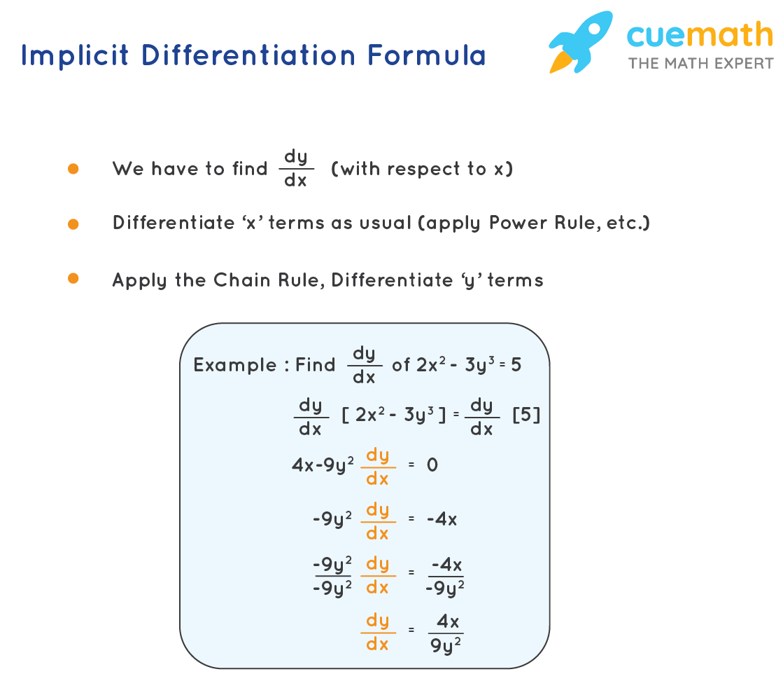 Implicit Differentiation Formula