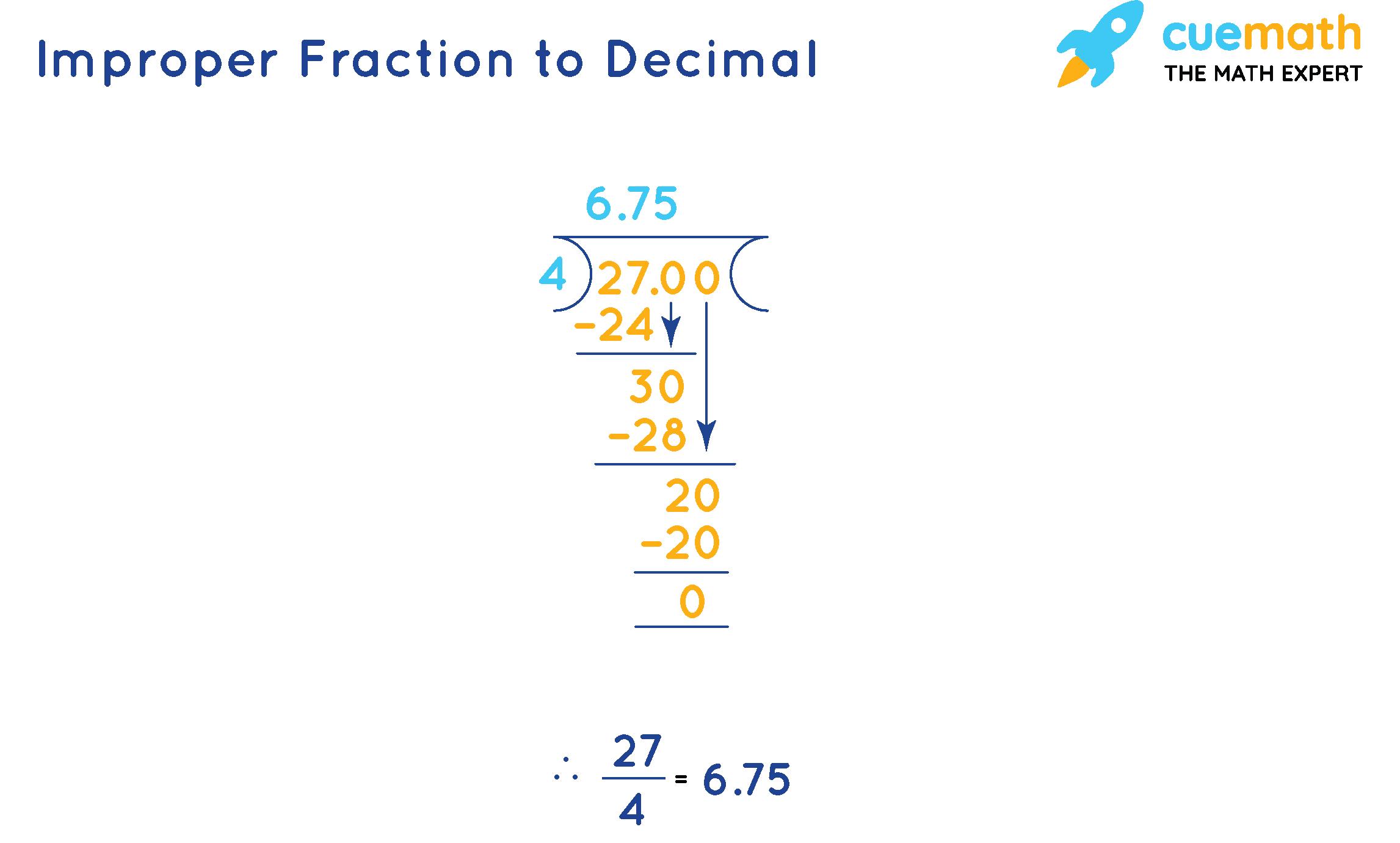 Improper Fraction to Decimal