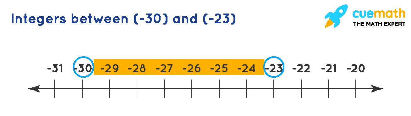 integersbetween -30 and -23