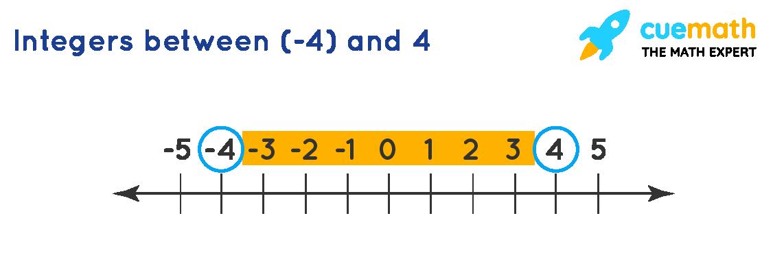integersbetween -4 and 4