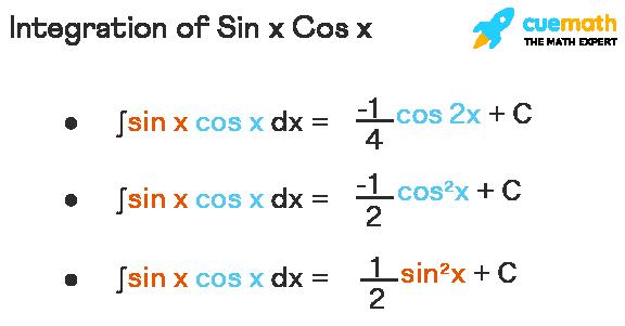 integration of sin x cos x