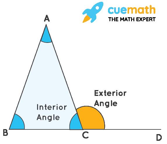 exterior angle and interior angle
