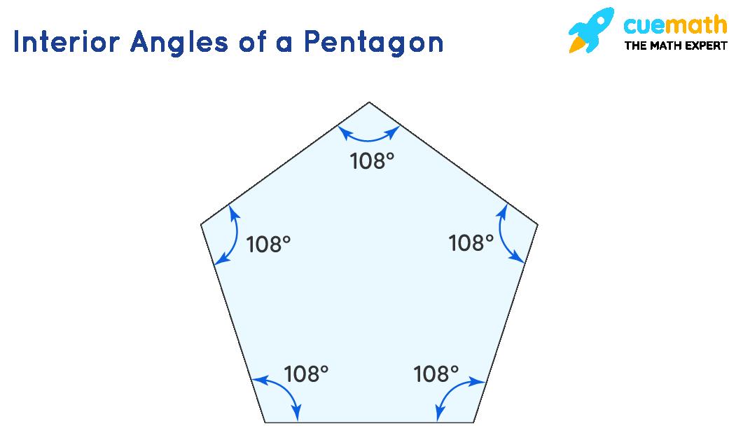Interior Angles of a Pentagon