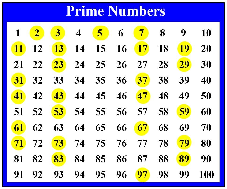 list of prime number
