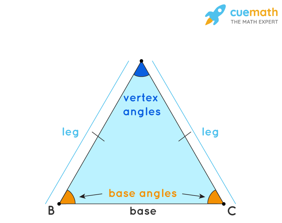 isoceles triangle