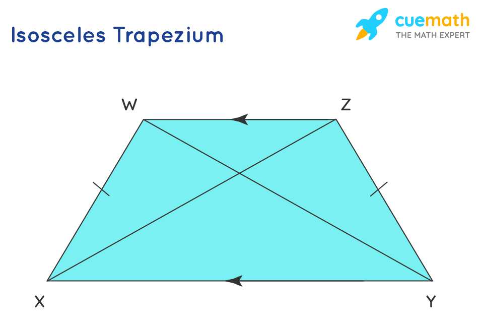 Isosceles Trapezium
