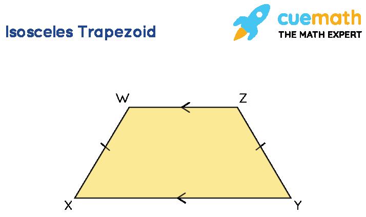 Isosceles Trapezoid