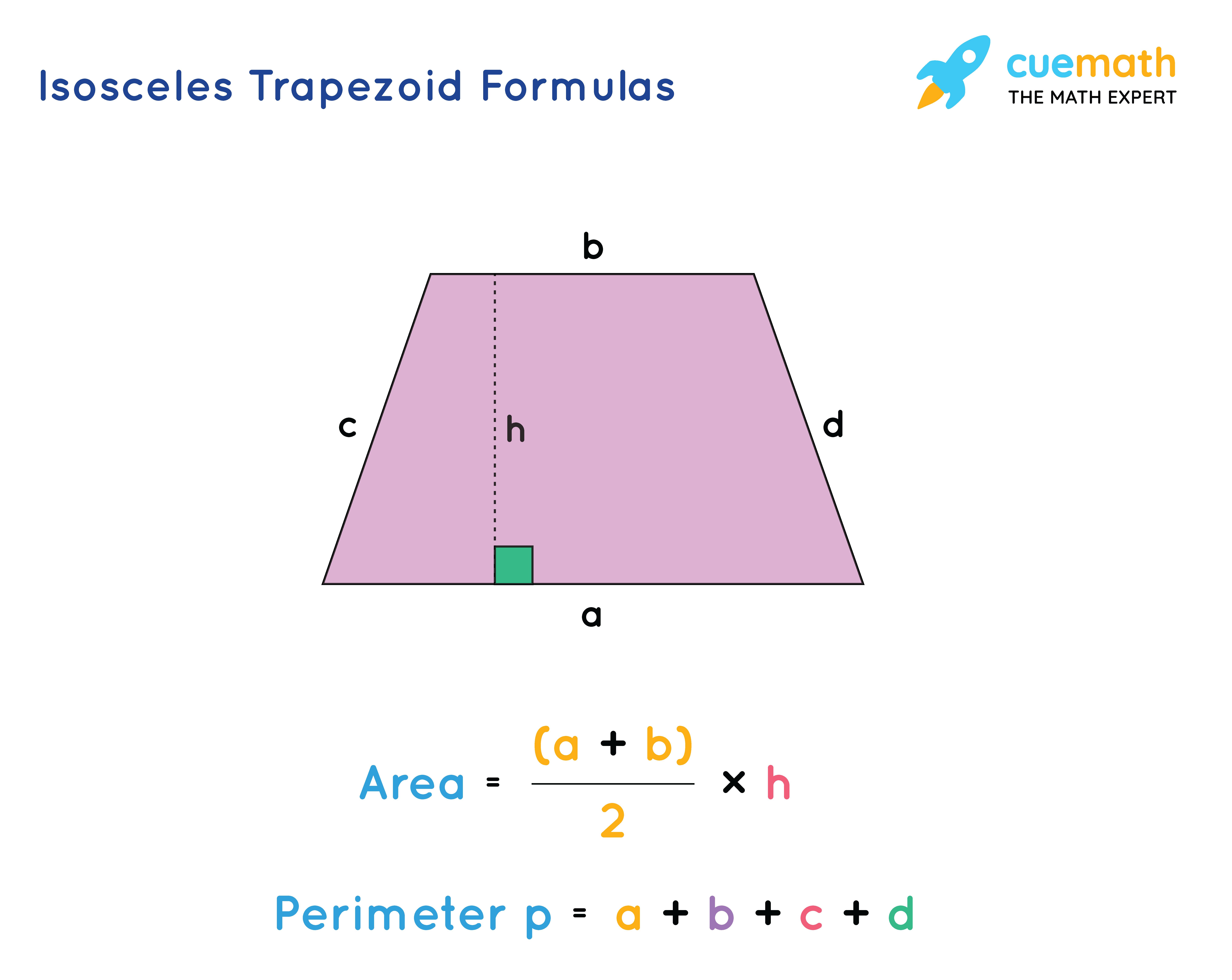 Isosceles Trapezoid Formulas