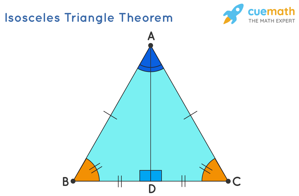 Isosceles triangle theorem is explained using a triangle as an example.