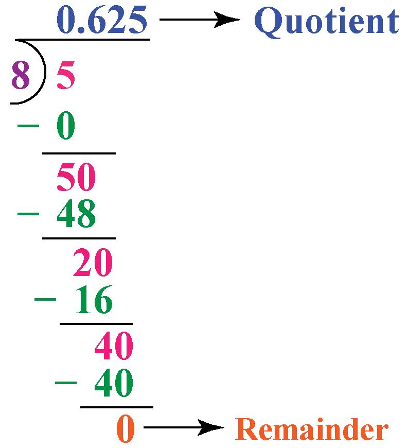 5/8 as a decimal