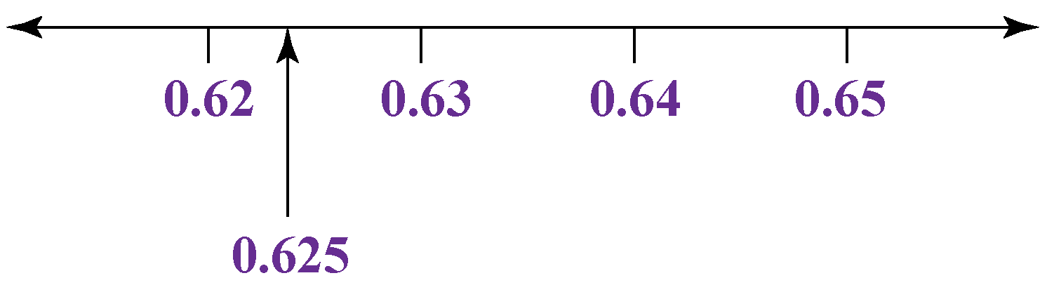 5/8 as a decimal rounded to two digits