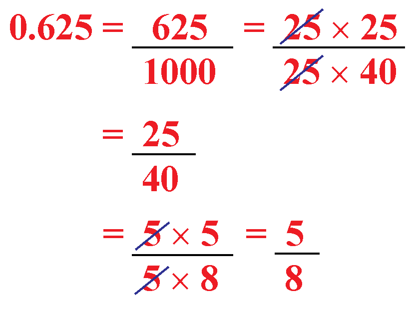 5/8 as a decimal number