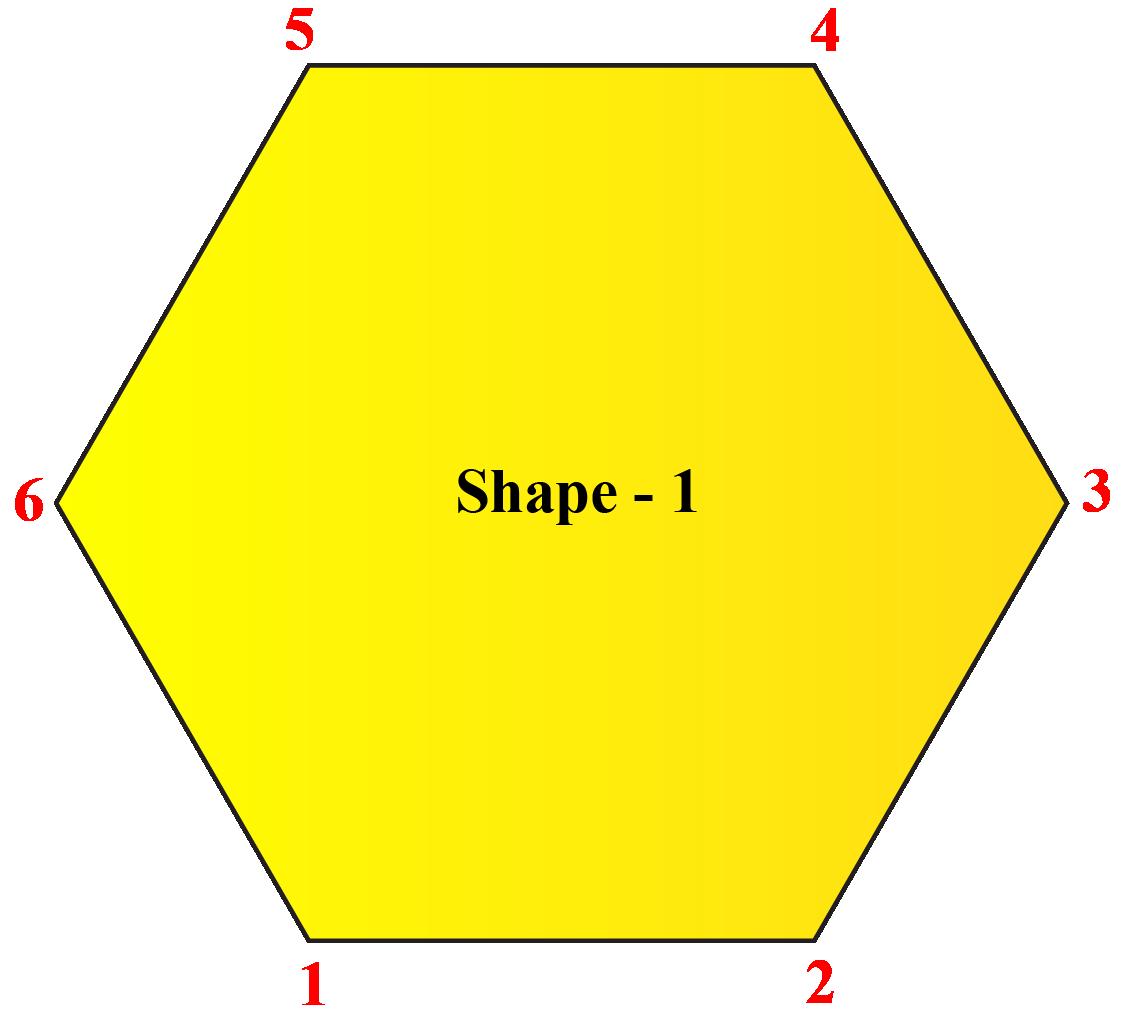 Regular Hexagon Shape & its resemblance with Hexagonal Shaped Pencil