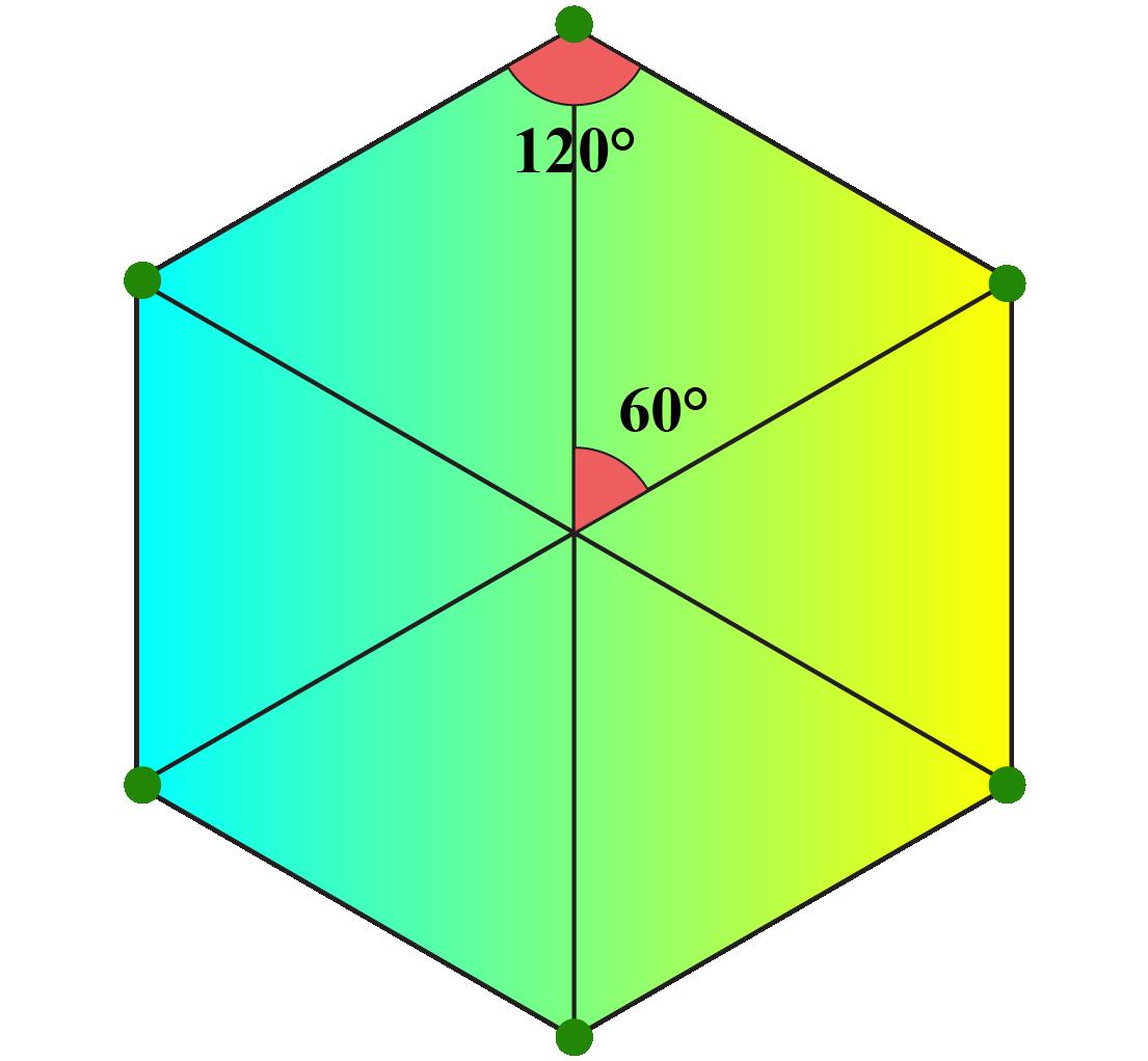 Internal angles of Hexagon