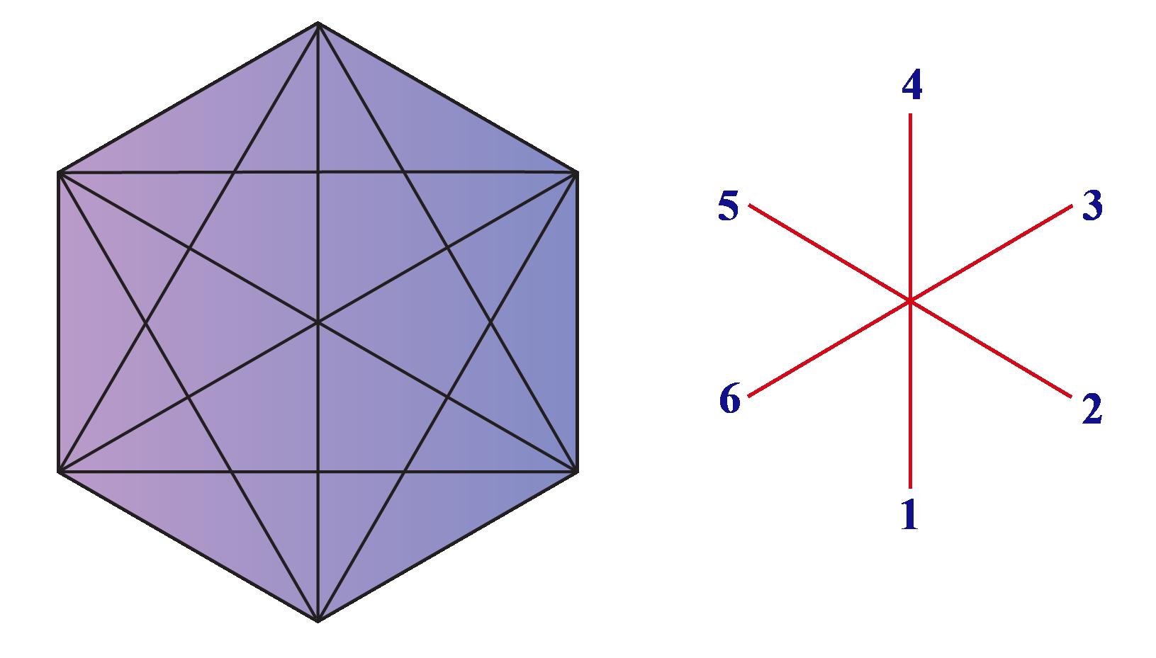 Diagonals in a hexagon