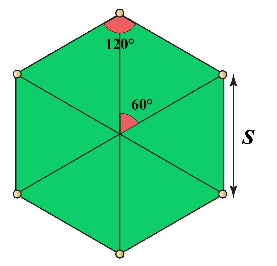 Regular Hexagon with Internal Angles Marked