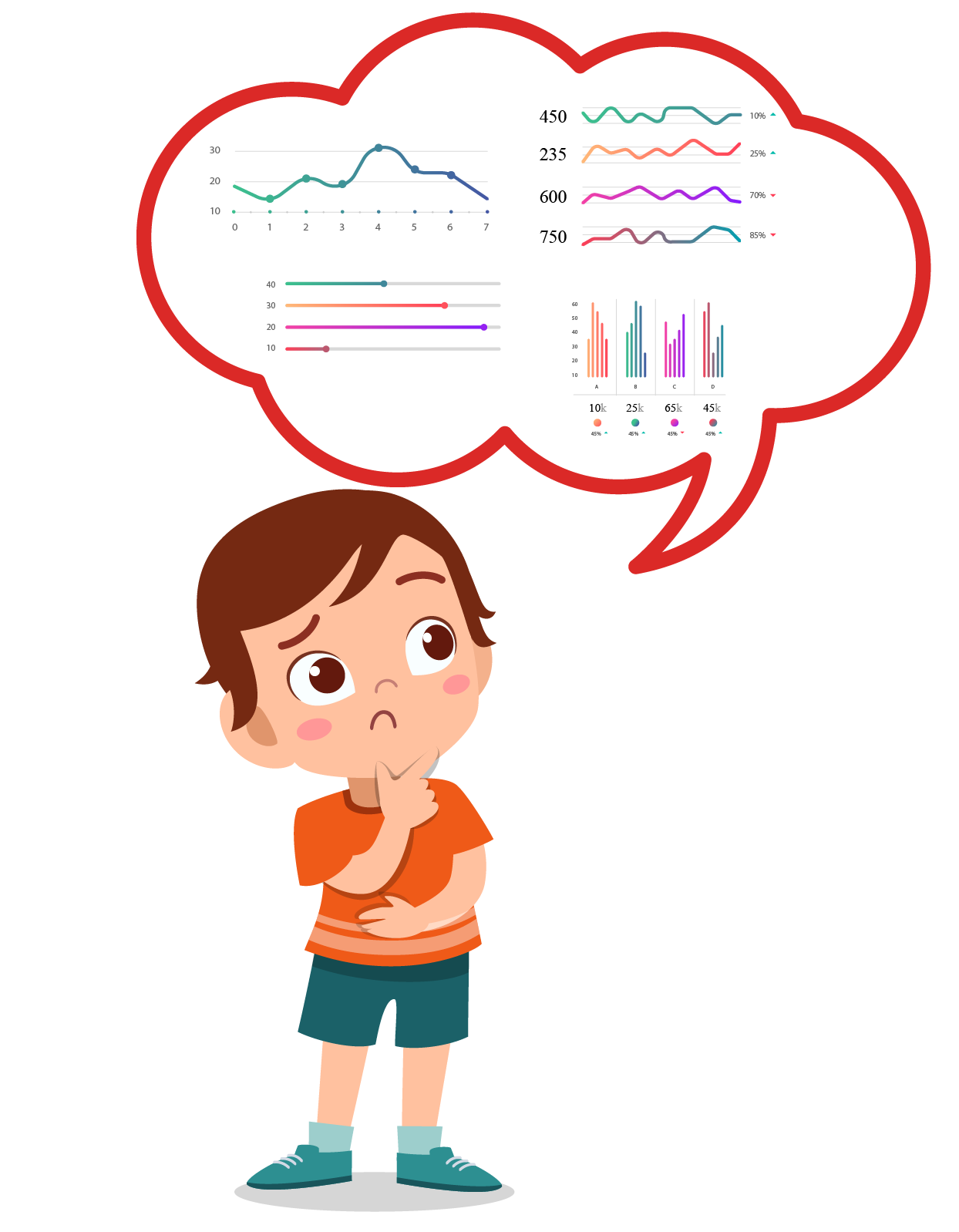 A boy imagining Graphing Functions