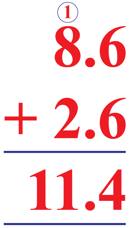 Addition of Decimal Numbers: Example