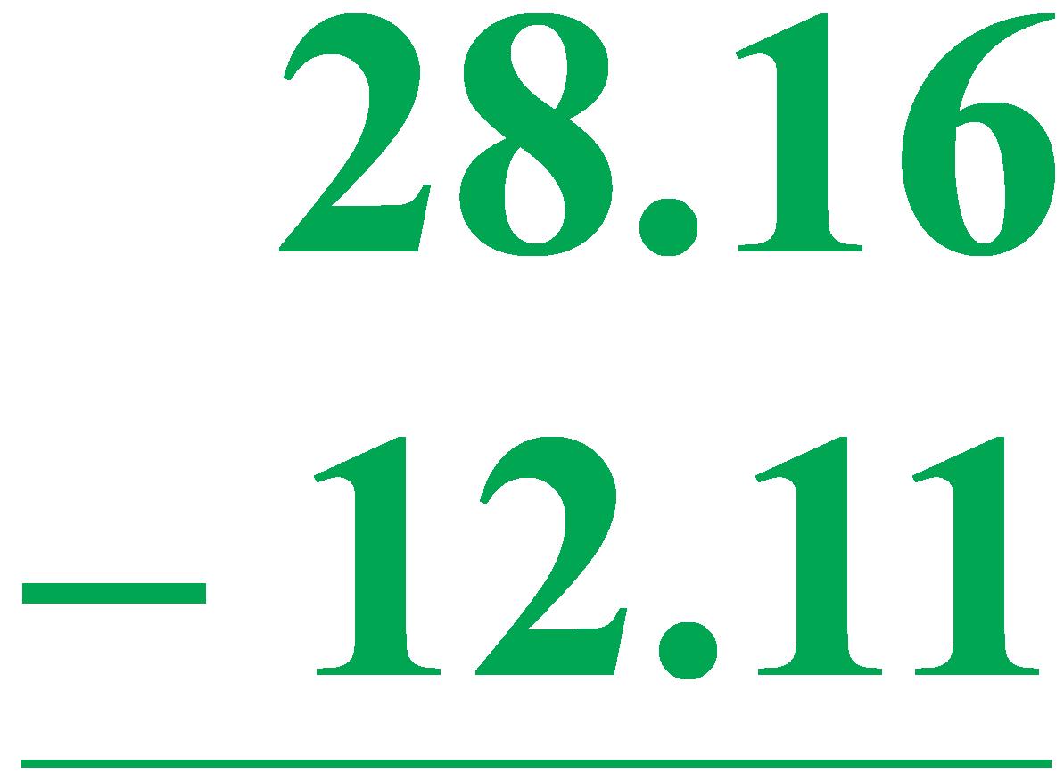 Subtracting Decimals: Example