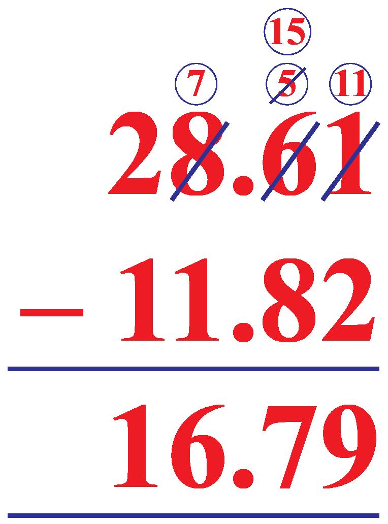 Subtracting Decimals: Solved Example