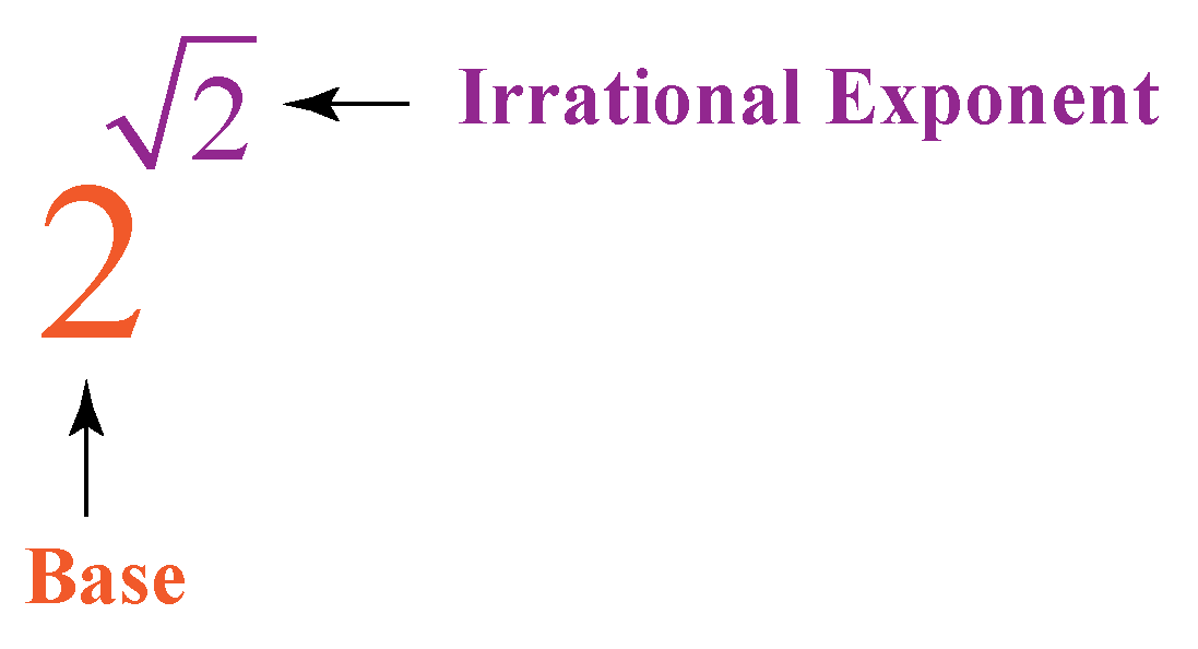 Irrational Exponents: