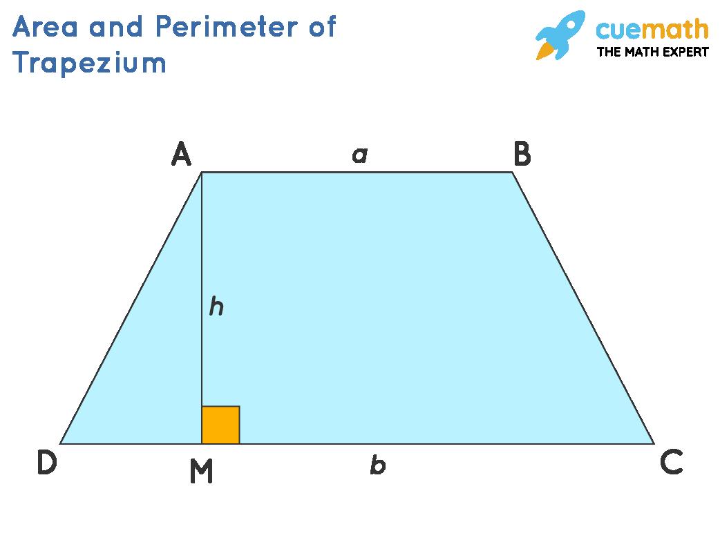 Area and Perimeter of Trapezium