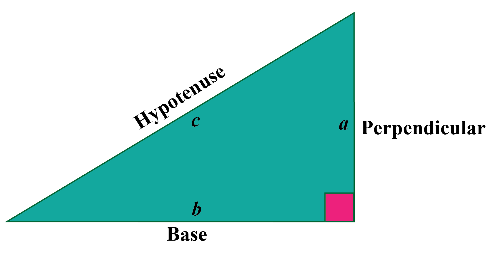 Right angled triangle: Calculation of c