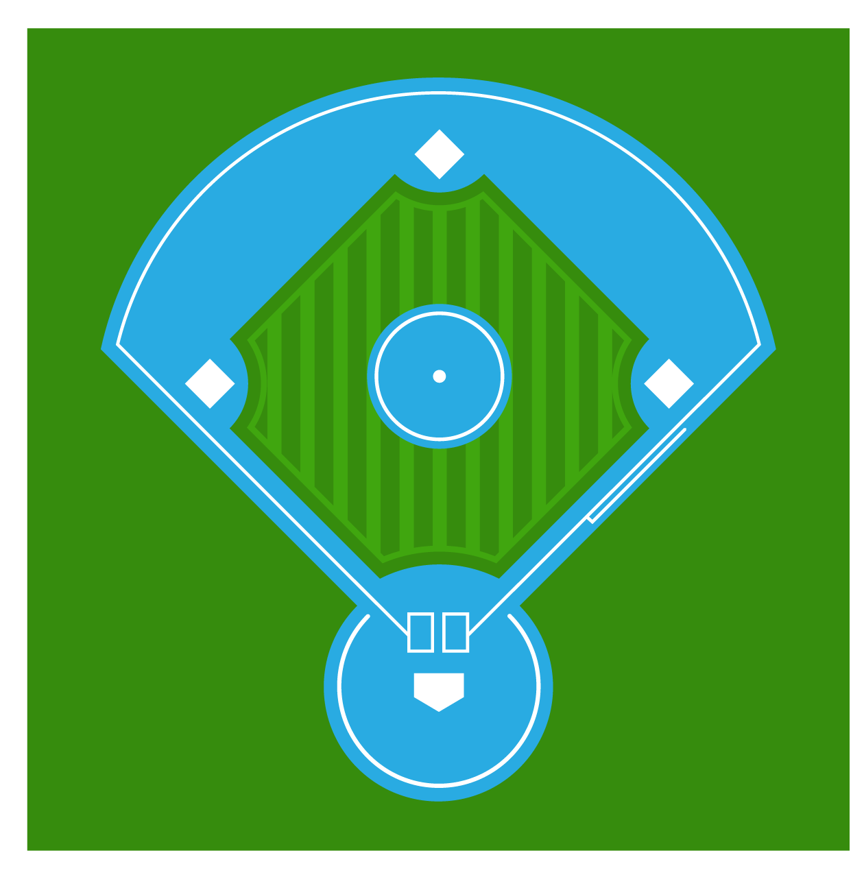 The baseball field is diamond shaped and people usually compare it to a rhombus