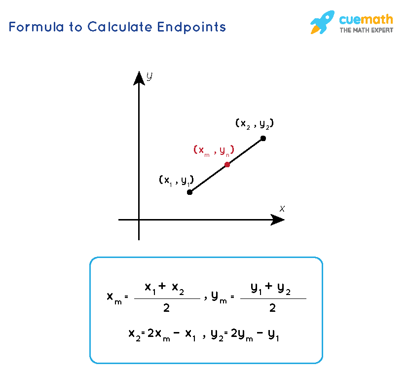 Endpoints Formula
