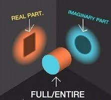 real-imaginary
