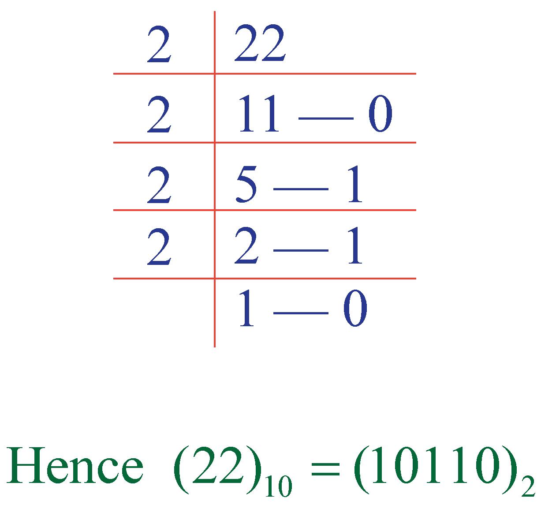 22 in binary