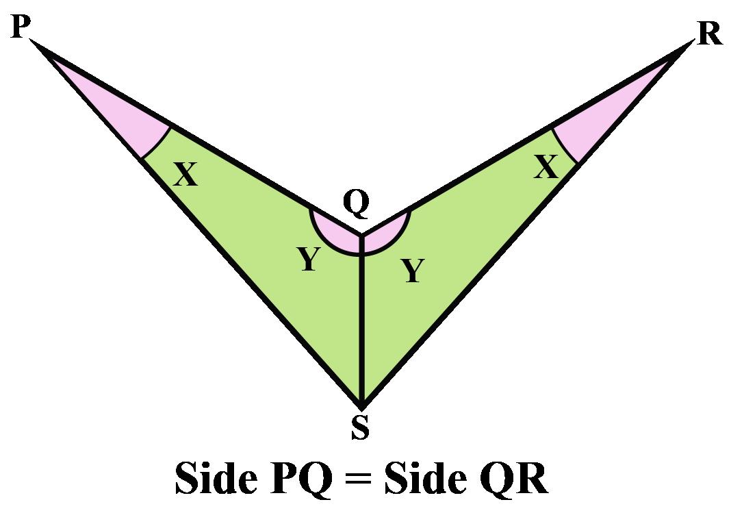 angle side angle formula