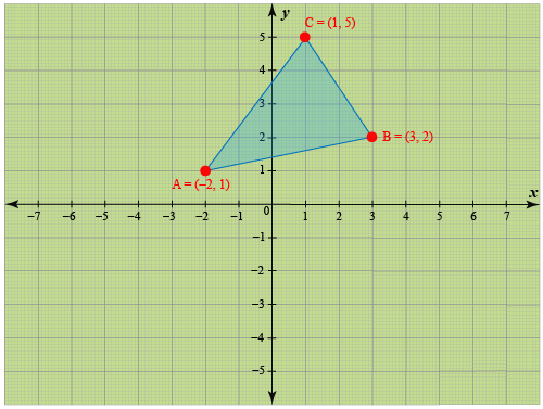 coordinates of the centroid of a triangle,