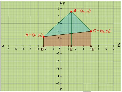 area of triangle formula in coordinate geometry