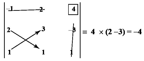 area of a triangle coordinates