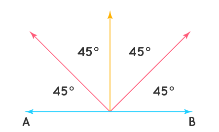 a straight angle as 4 45 degrees
