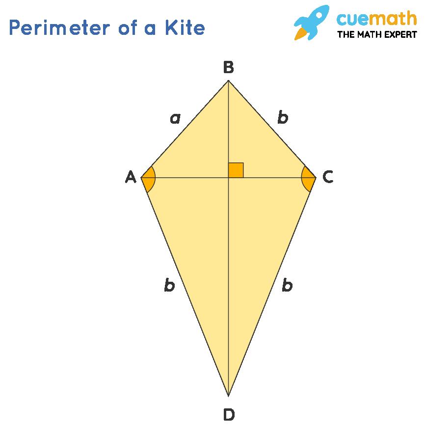 Perimeter of a Kite Formula