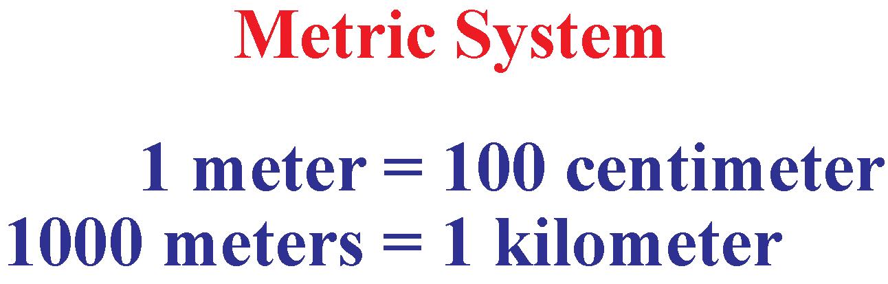 meter, how long is a meter, metric system