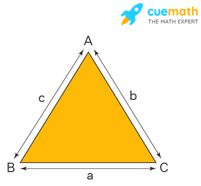 Law of sines in Basic Triangle