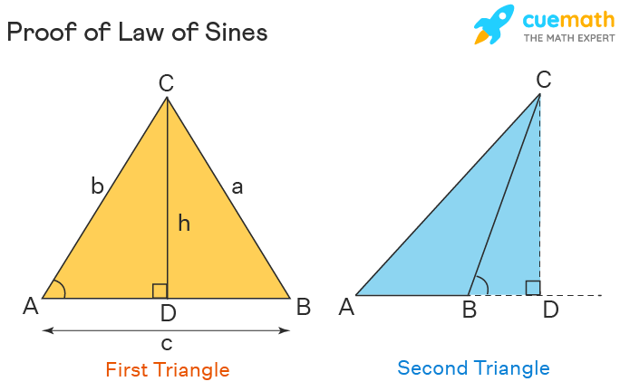 Triangles for Sine Law