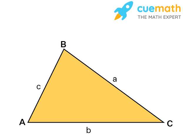 Definition of Law of Cosine using triangle