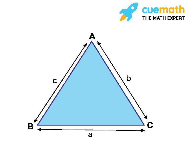 Basic Triangle