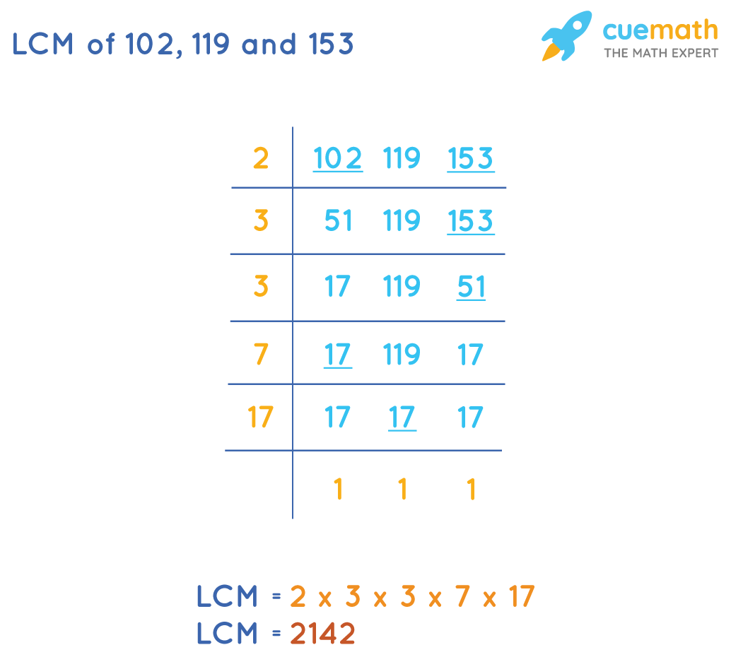 LCM of 102, 119 and 153